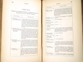 Report on Epidemic Cholera. Drawn up at the desire of the Cholera Committee of The Royal College of Physicians. [Comprising Baly's Report on the Cause and Mode of Diffusion of Epidemic Cholera, and Gull's Report on the Morbid Anatomy, Pathology and Treatment of Epidemic Cholera.]
