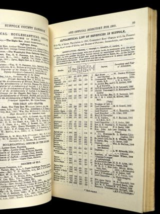 Suffolk County Handbook and Official Directory for 1903, with which are incorporated Knights's County Handbook and Glyde's Suffolk Almanack.